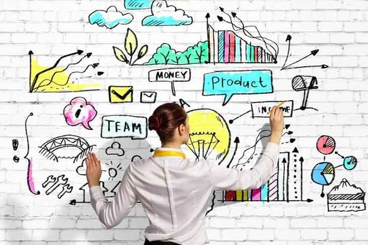 Optimalkan Bisnis dengan 4 Strategi Pemasaran